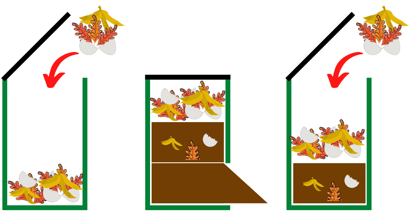 diagram of how a continuous composter works